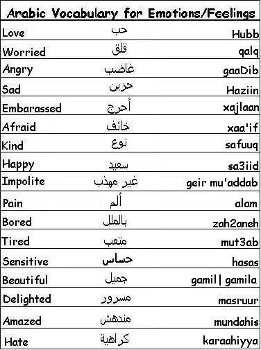 How-to-Learn-Arabic-from-English.pdf